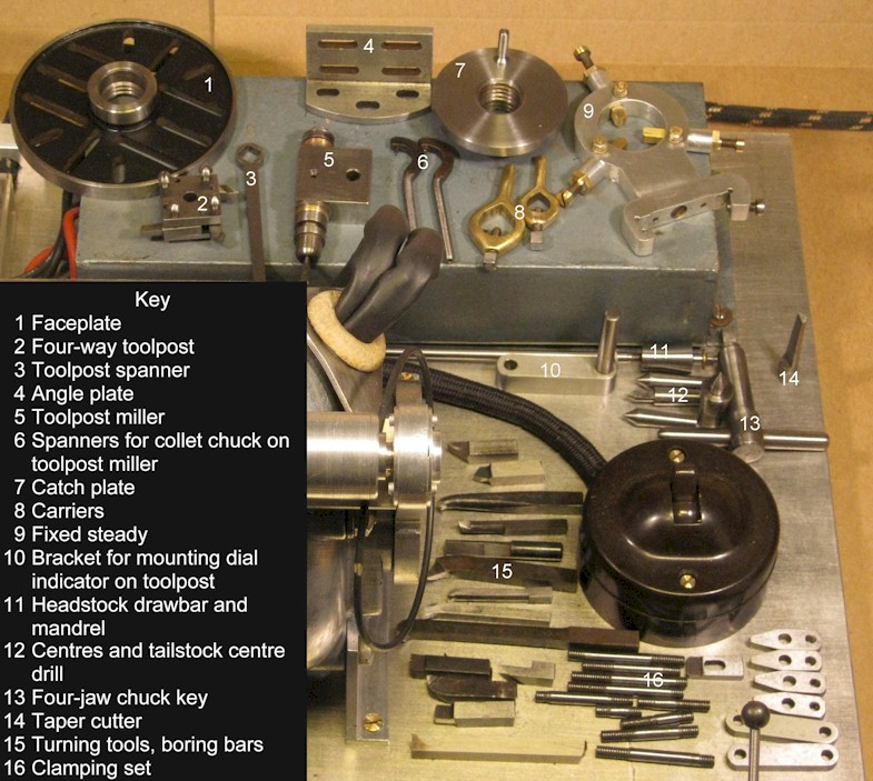 Watchmaker's lathe accessories